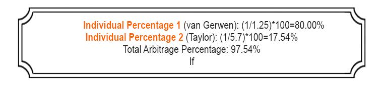 Arbitrage Betting 888sport Blog