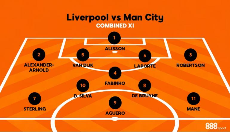 Liverpool vs Manchester City combined XI